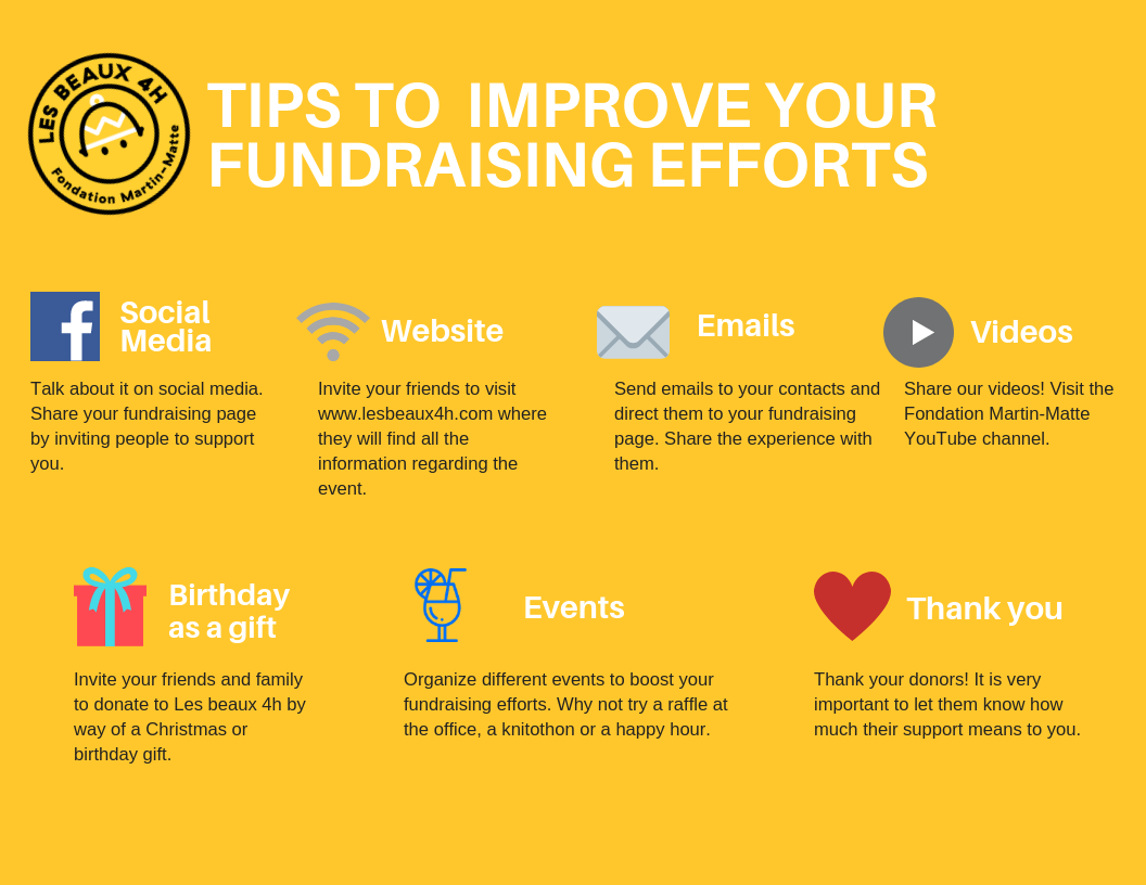 Tips to improve your fundraising efforts